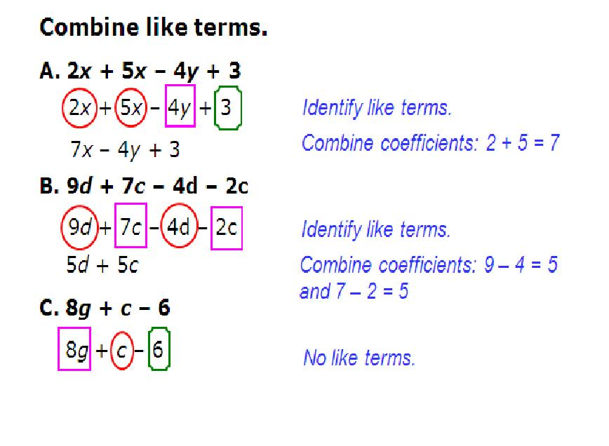 Reviewing Combining Like Terms Fcms